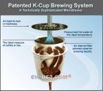 keurig-k-cup-diagram-1