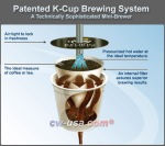keurig-k-cup-diagram-1