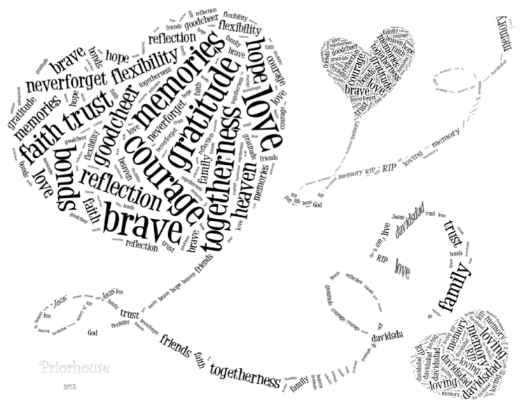 word cloud in memory of davids dad january 2015