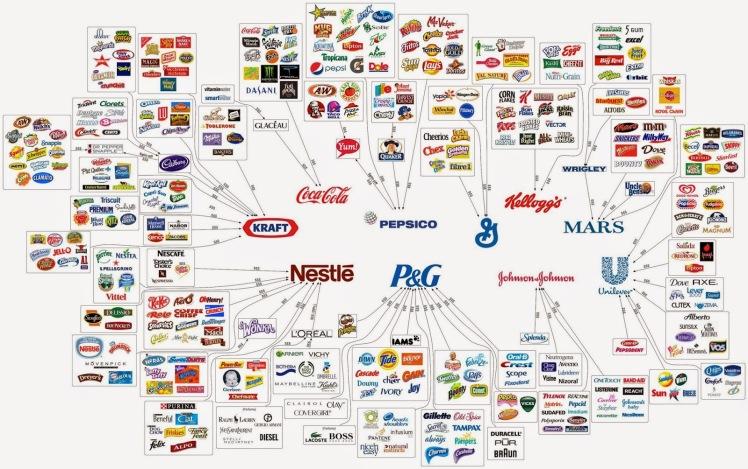 big-food-companies